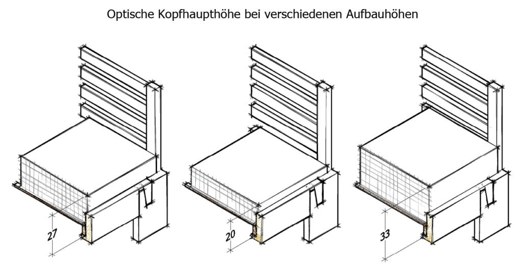 Technische Details 9