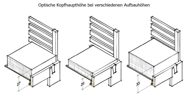 Technische Details 3