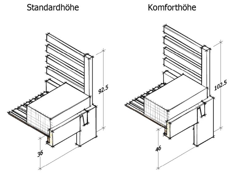 Technische Details 2