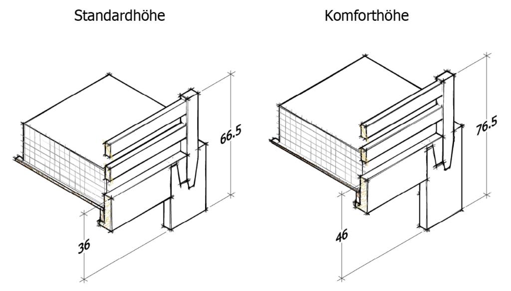 Technische Details 6