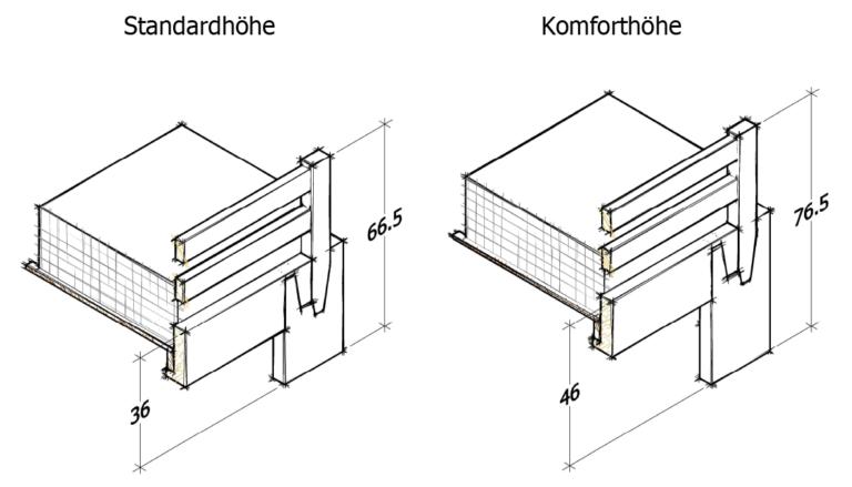 Technische Details 4